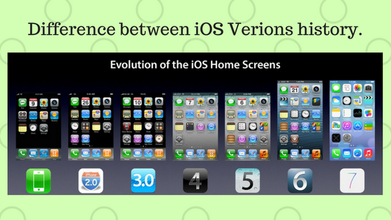 What are the Difference Between iOS Versions history | CodeKul Blog
