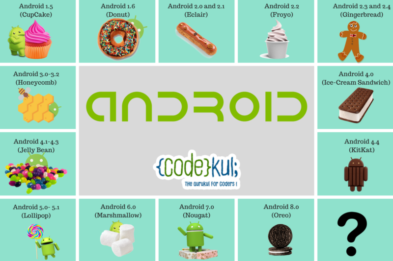 what s the newest version of android do you the history of android versions codekul 22171
